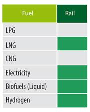 ETIP Bioenergy-SABS